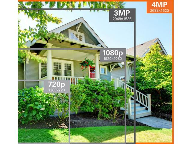 Leading Providers of Home Security Systems