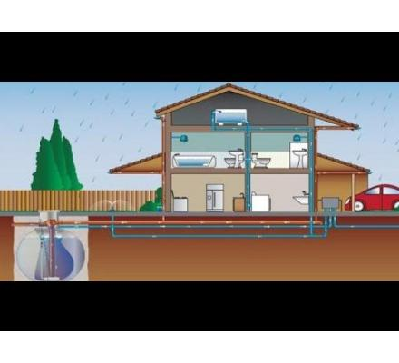 Know About Rainwater Tank Installation