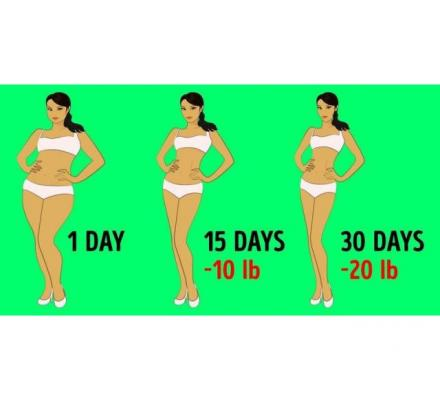 Sculptyline Pro Keto Reviews