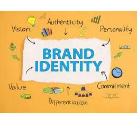 Importance Of Creating A Strong Brand Identity- Beam Creative