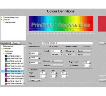 Reduce Waste & Increase Profit with Printer Calibration Service