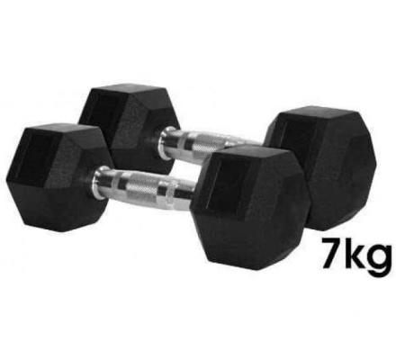 How to choose the Right Dumbbells for Strength Training
